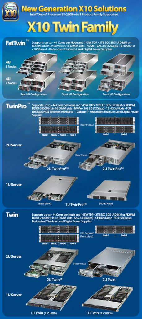 supermicro_twin_solutions