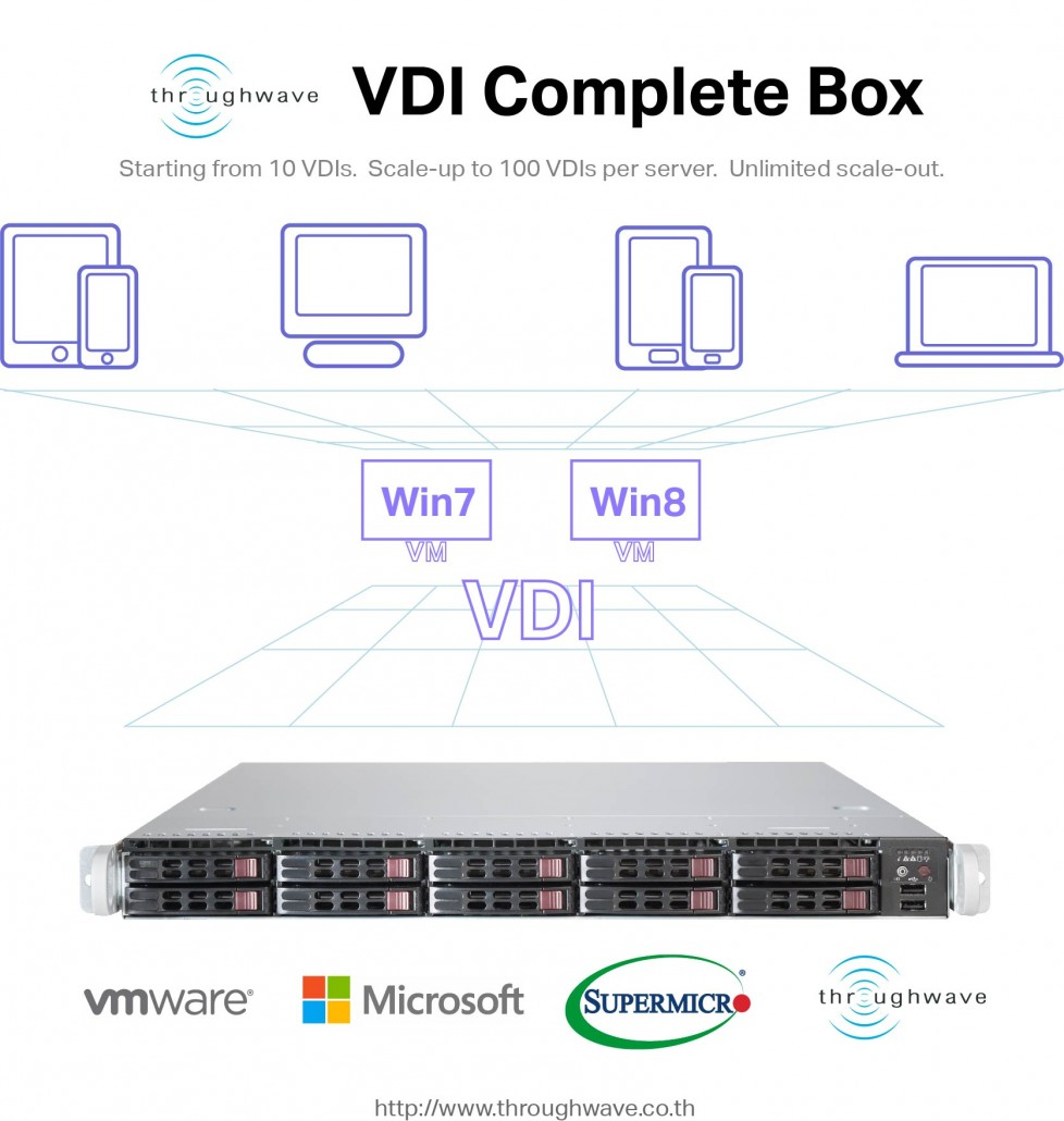 throughwave-VDI-box