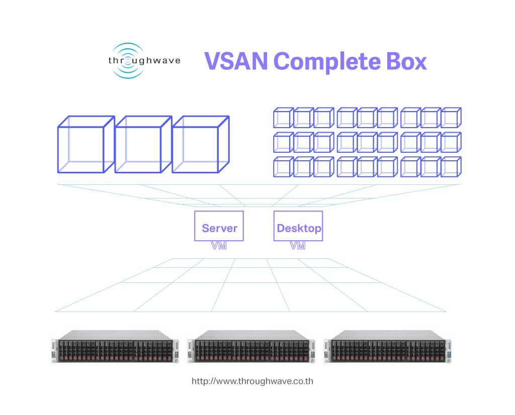VSAN-box-1