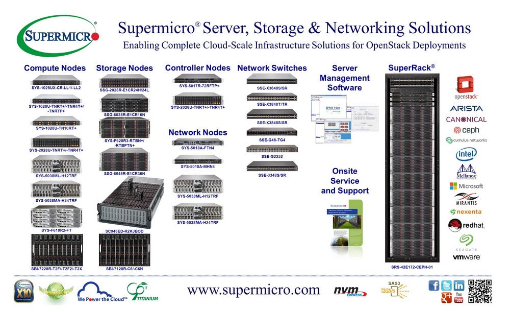 supermicro_press150518_OpenStack_Summit_2