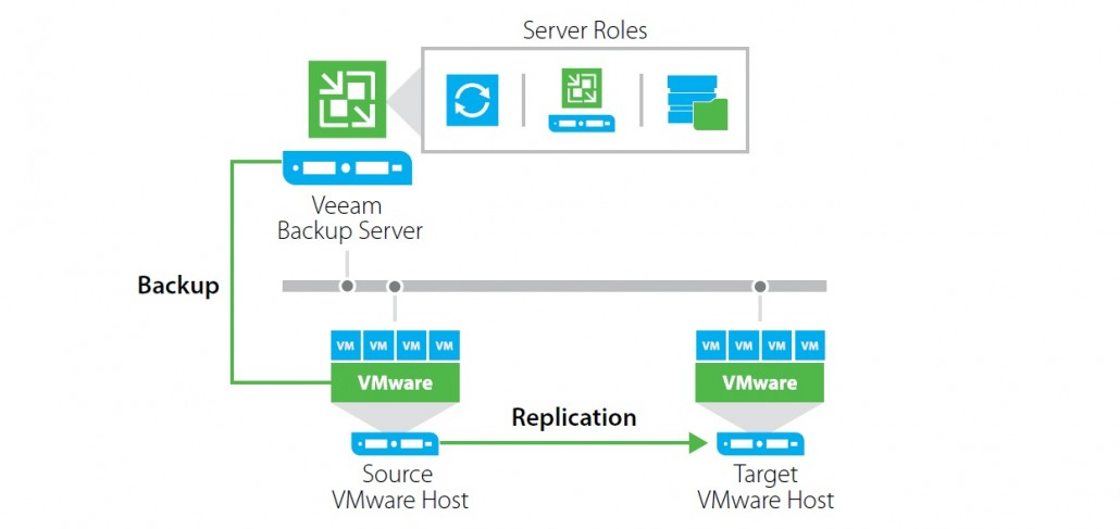 veeam_backup_diagram
