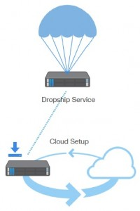 wavify_cloud_dropship_deployment-200x300