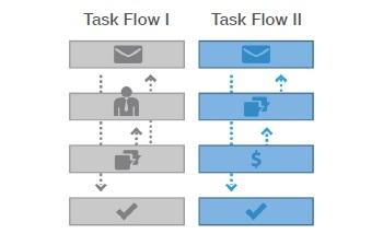 wavify_task_workflow