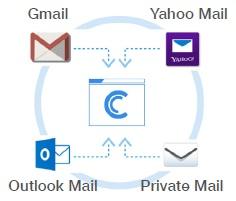 wavify_unified_inbox