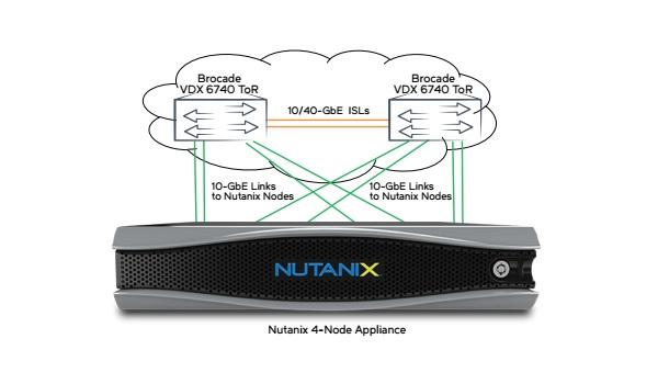 nutanix_brocade