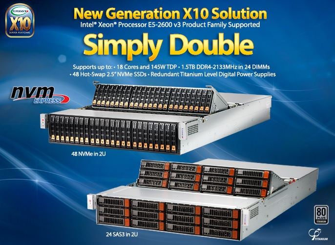 supermicro_simply_double_throughwave